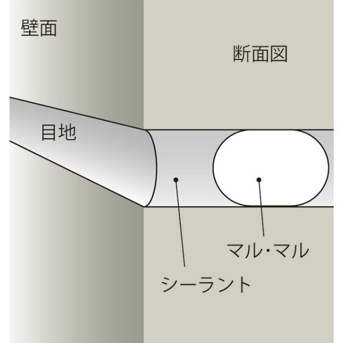 【小ロット品】 マルマル(巻きタイプ) φ 6mm×250m 1巻