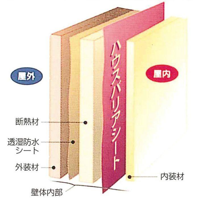 【小ロット品】 ハウスバリアシート A種目 シングルタイプ 100μ×1100mm×100m 1本