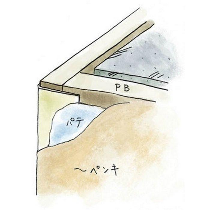 ペンキ・クロス下地材 出隅 ビニール ホワイトコーナー25テープ付 ホワイト 3m  01066-3
