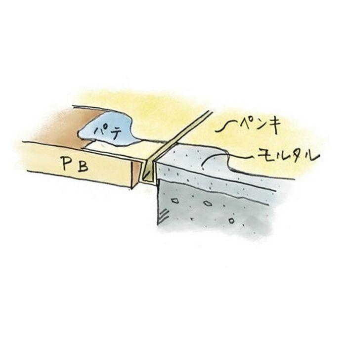 MB目地3穴あき ミルキー 2.5m 37132-1