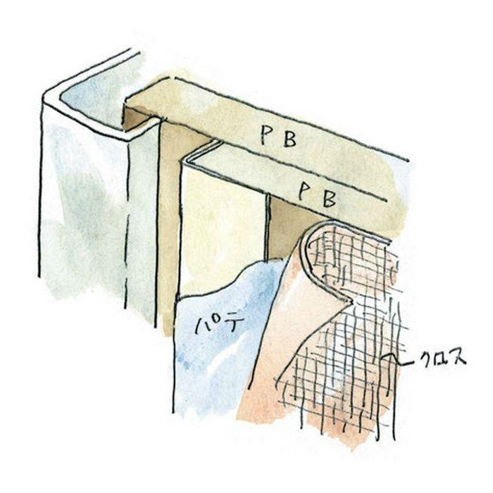 ペンキ・クロス下地材 ドア廻り ビニール L型コーナ15×25プライマー付 ミルキー 2.73m  01314-2